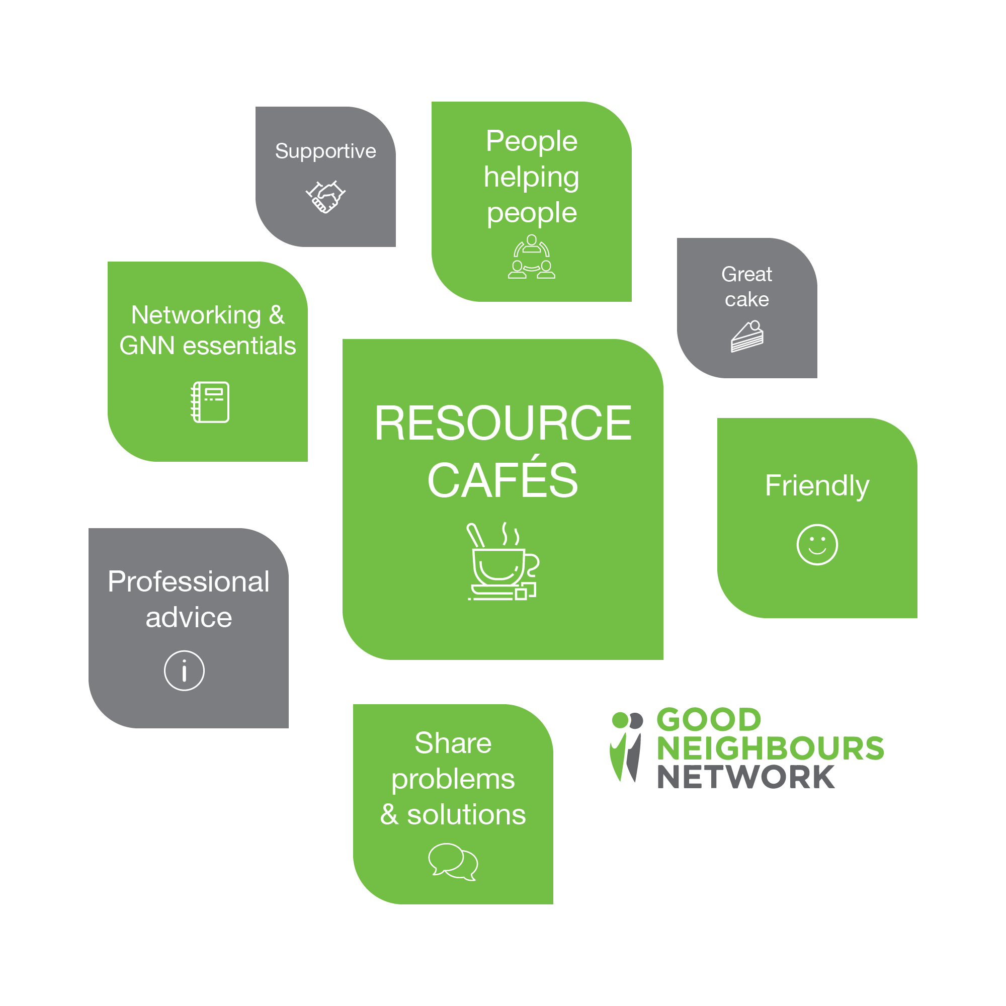 Resource Cafe Infographic